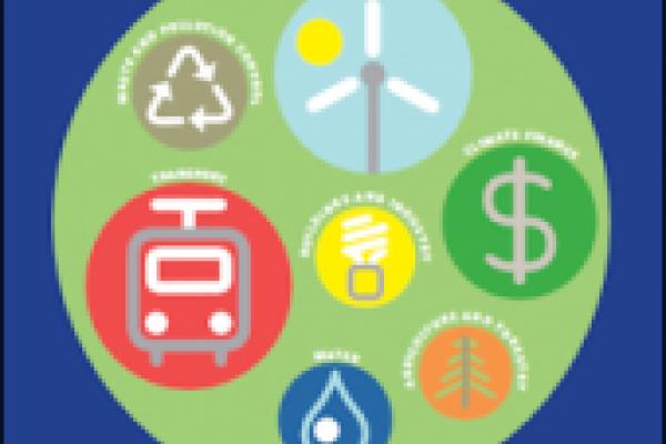 Obligations et changements climatiques